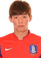 Kim Bo-kyung